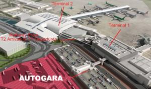 BusStationAirport